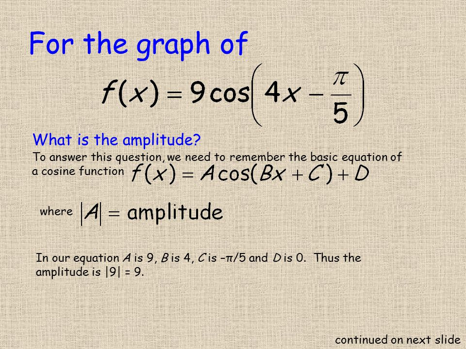 For the graph of What is the amplitude.