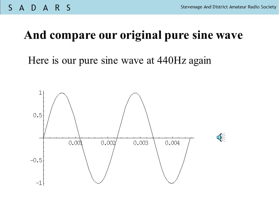 And compare our original pure sine wave Here is our pure sine wave at 440Hz again