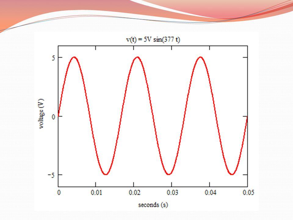 Time (seconds) Voltage (V)