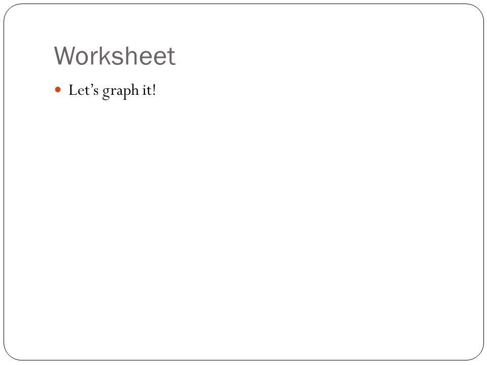 Worksheet Let's graph it!