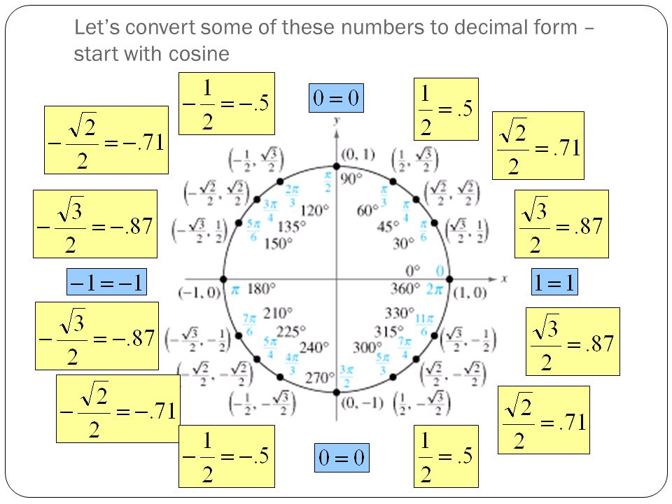 Let's convert some of these numbers to decimal form – start with cosine