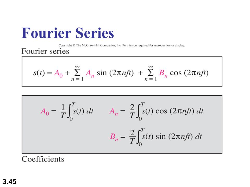 3.45 Fourier Series