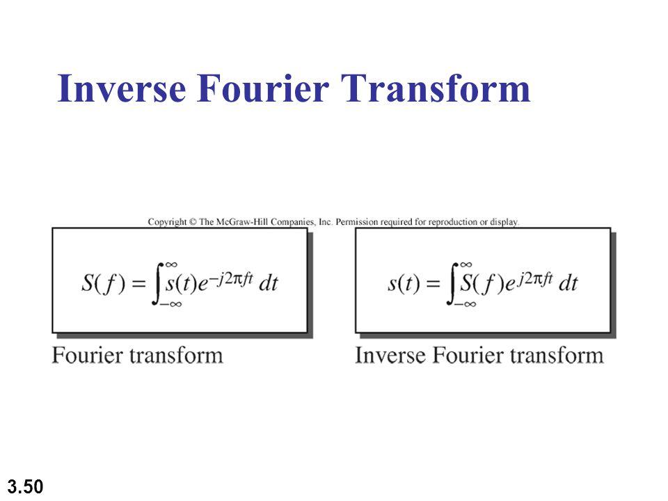 3.50 Inverse Fourier Transform