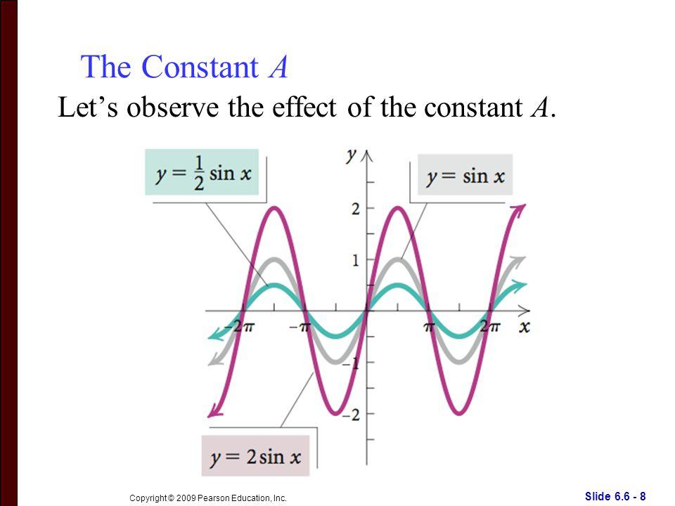 Slide 6.6 - 8 Copyright © 2009 Pearson Education, Inc.
