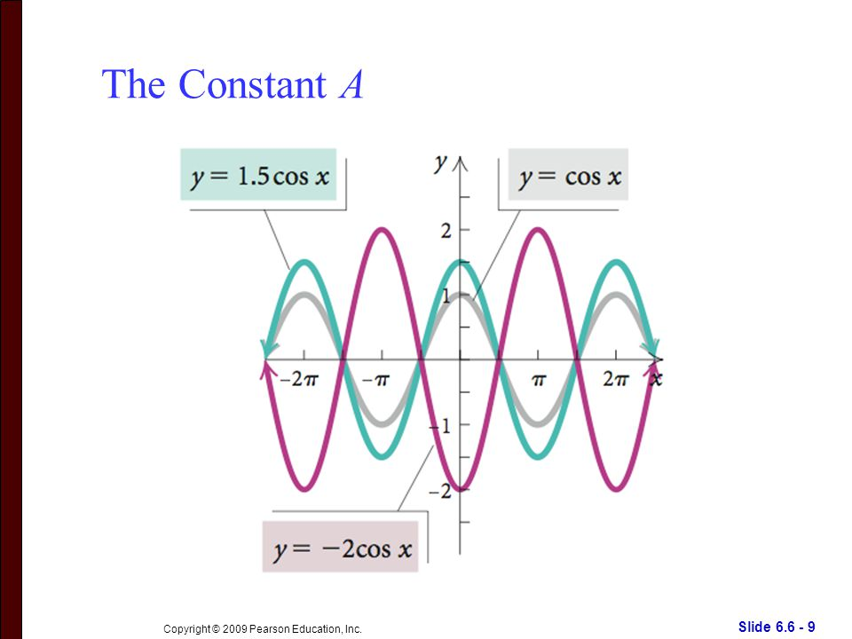 Slide 6.6 - 9 Copyright © 2009 Pearson Education, Inc. The Constant A