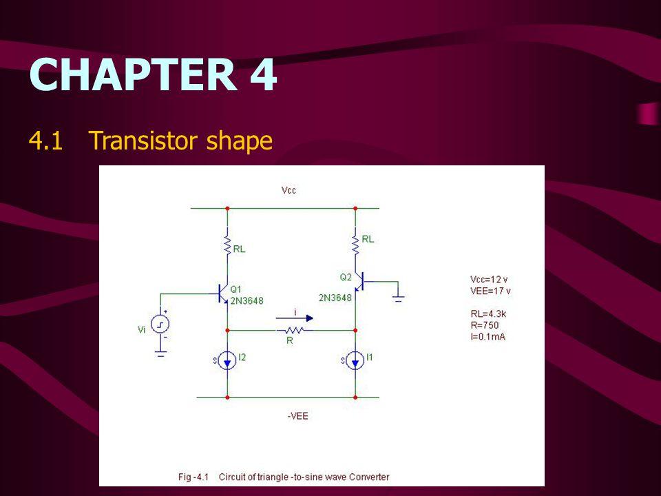 CHAPTER 4 4.1 Transistor shape