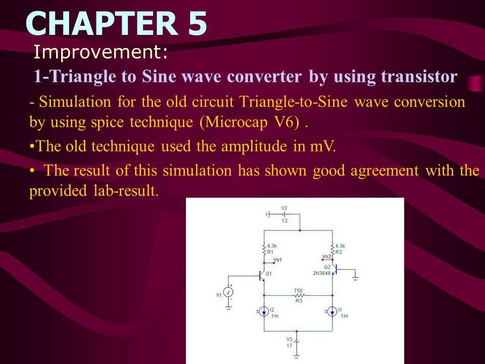 Simulation circuit