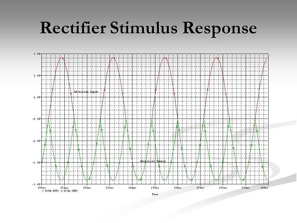 Rectifier Stimulus Response