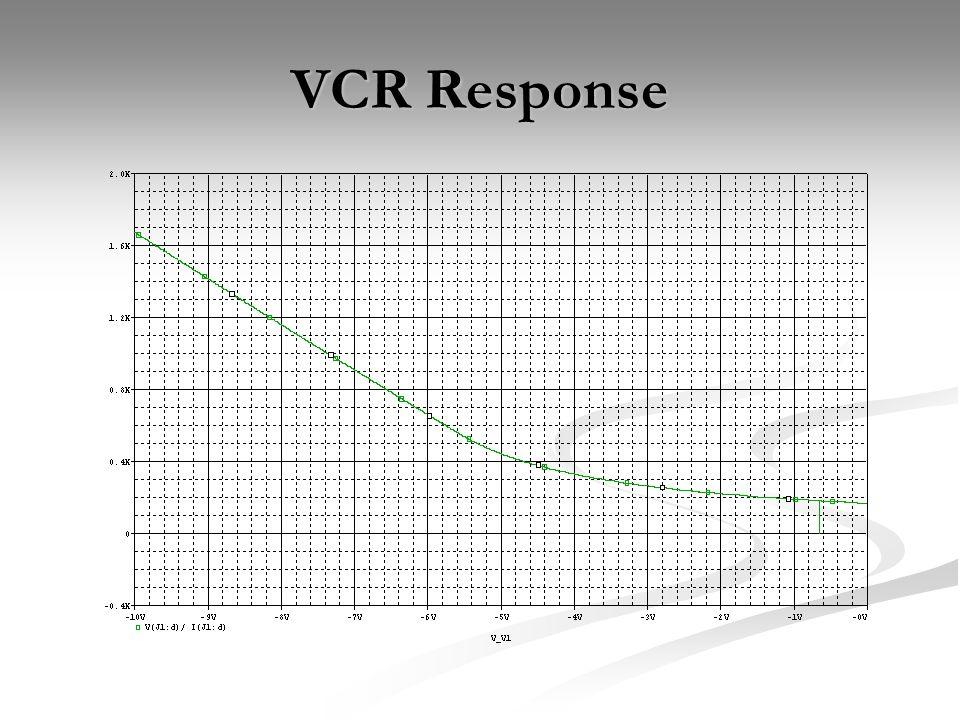 VCR Response