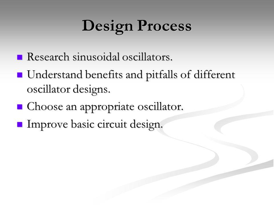 Design Process Research sinusoidal oscillators. Research sinusoidal oscillators.