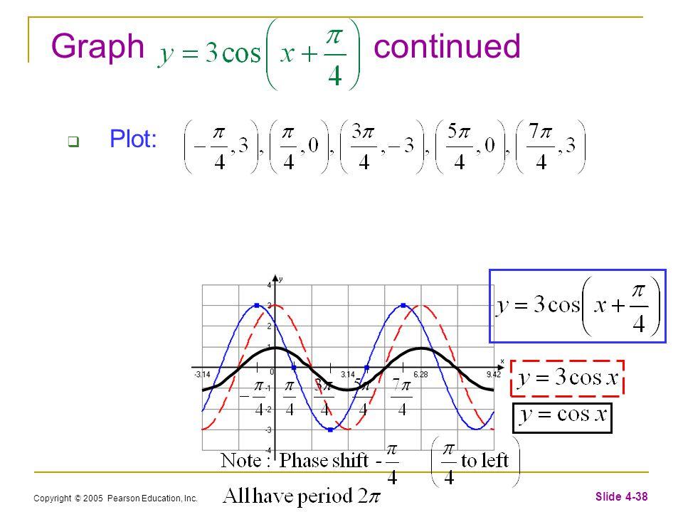 Copyright © 2005 Pearson Education, Inc. Slide 4-38 Graph continued  Plot: