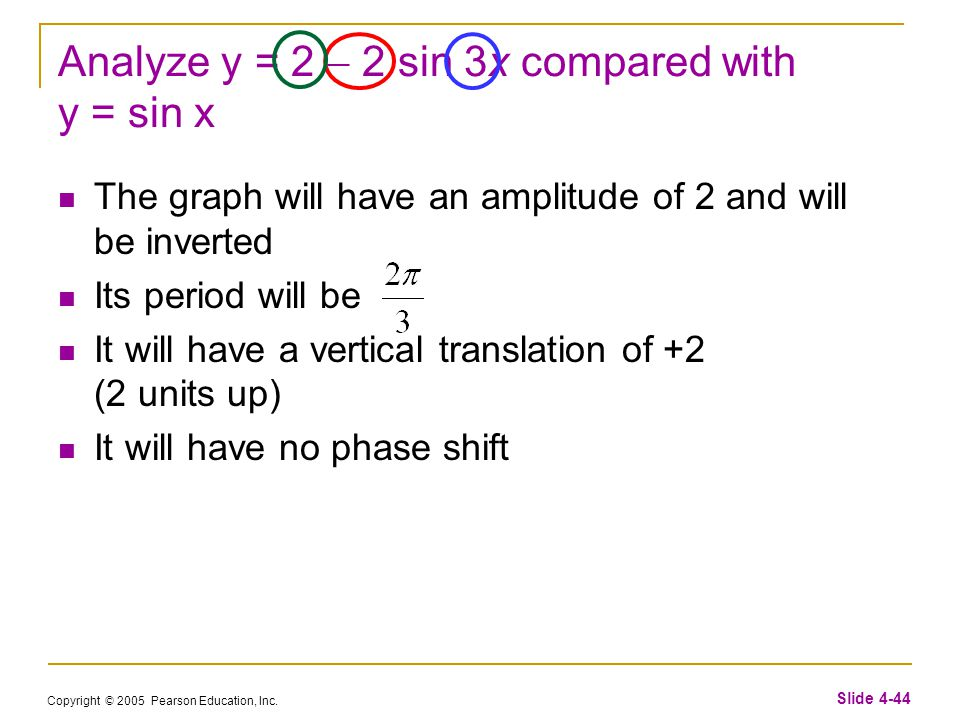 Copyright © 2005 Pearson Education, Inc. Slide 4-44 Analyze y = 2  2 sin 3x compared with y = sin x The graph will have an amplitude of 2 and will be
