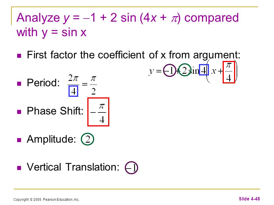 Copyright © 2005 Pearson Education, Inc. Slide 4-48 Analyze y =  1 + 2 sin (4x +  ) compared with y = sin x First factor the coefficient of x from a