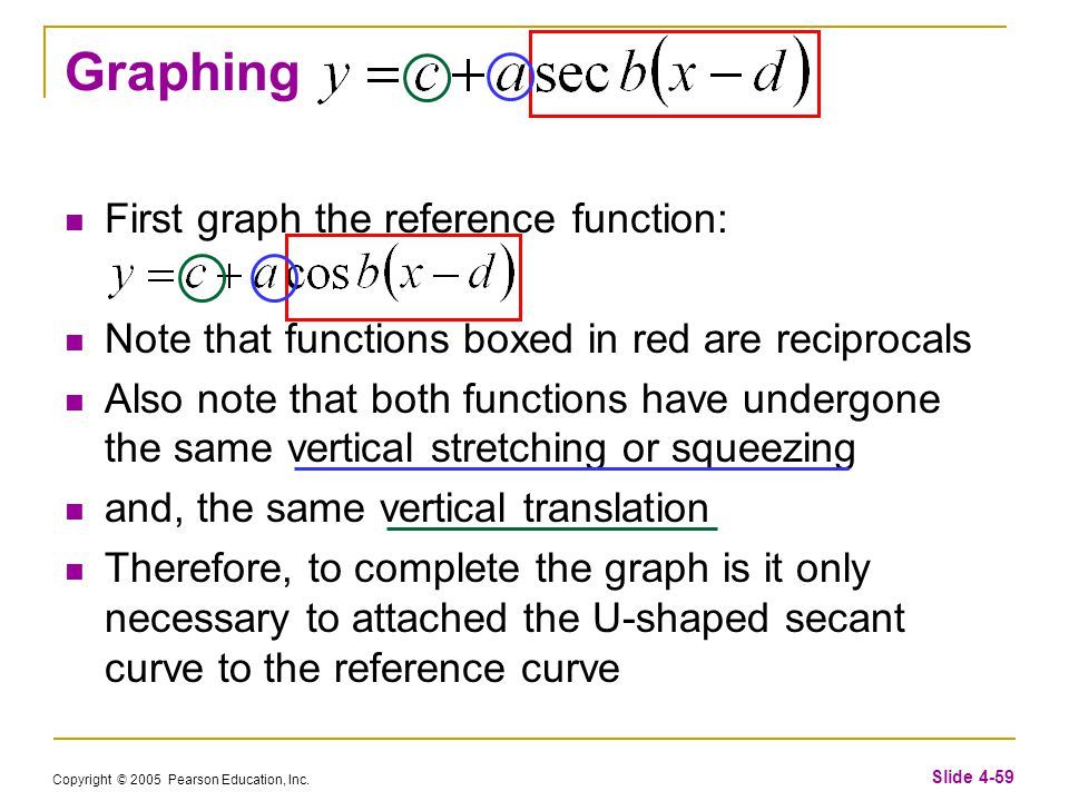 Copyright © 2005 Pearson Education, Inc. Slide 4-59 Graphing First graph the reference function: Note that functions boxed in red are reciprocals Also