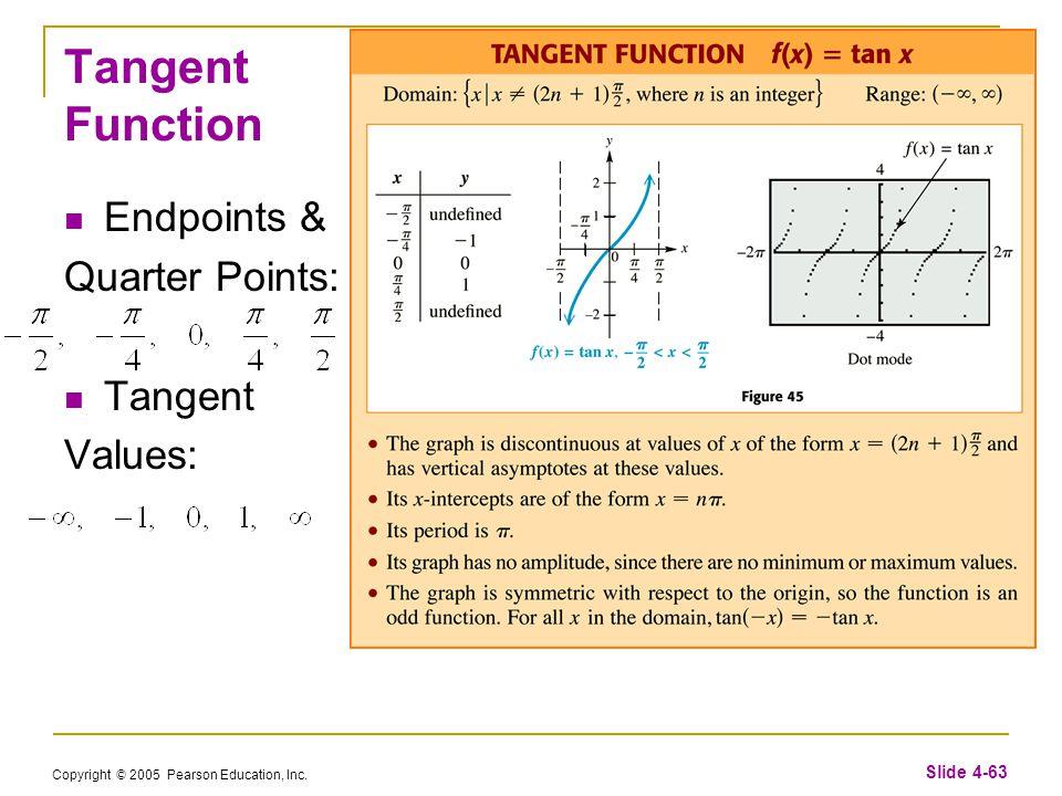 Copyright © 2005 Pearson Education, Inc. Slide 4-63 Tangent Function Endpoints & Quarter Points: Tangent Values: