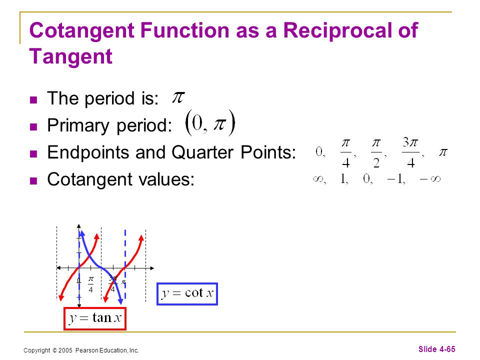 Copyright © 2005 Pearson Education, Inc. Slide 4-65 Cotangent Function as a Reciprocal of Tangent The period is: Primary period: Endpoints and Quarter