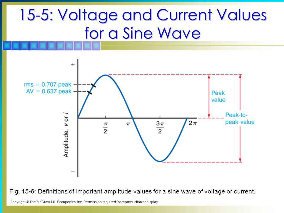 15-5: Voltage and Current Values for a Sine Wave Copyright © The McGraw-Hill Companies, Inc. Permission required for reproduction or display. Fig. 15-