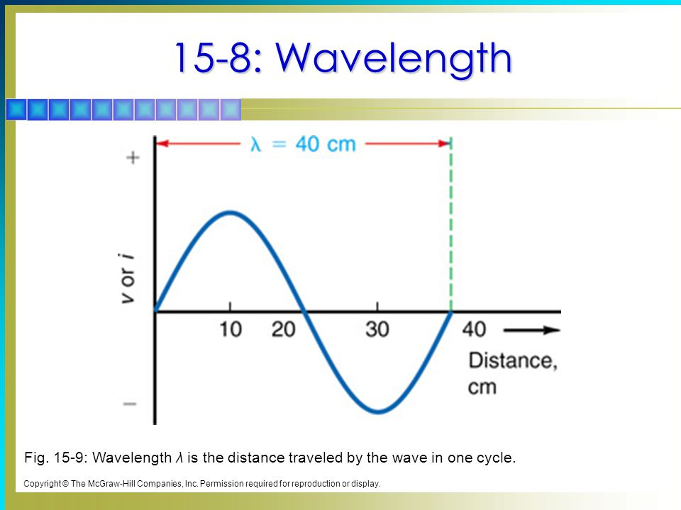 15-8: Wavelength Copyright © The McGraw-Hill Companies, Inc. Permission required for reproduction or display. Fig. 15-9: Wavelength λ is the distance
