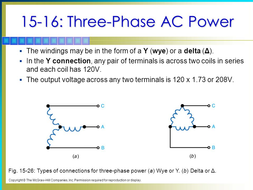 15-16: Three-Phase AC Power  The windings may be in the form of a Y (wye) or a delta (Δ).  In the Y connection, any pair of terminals is across two