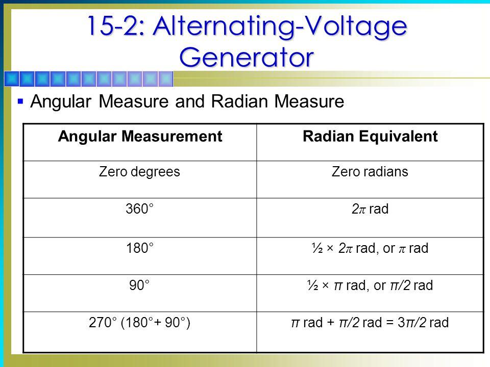 15-2: Alternating-Voltage Generator  Angular Measure and Radian Measure Angular MeasurementRadian Equivalent Zero degreesZero radians 360°2 π rad 180°½ × 2 π rad, or π rad 90°½ × π rad, or π/2 rad 270° (180°+ 90°)π rad + π/2 rad = 3π/2 rad
