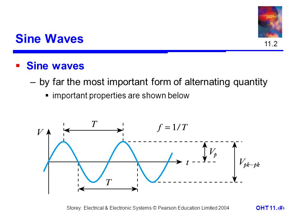 Storey: Electrical & Electronic Systems © Pearson Education Limited 2004 OHT 11.4  Instantaneous value –shape of the sine wave is defined by the sine function y = A sin  –in a voltage waveform v = V p sin 