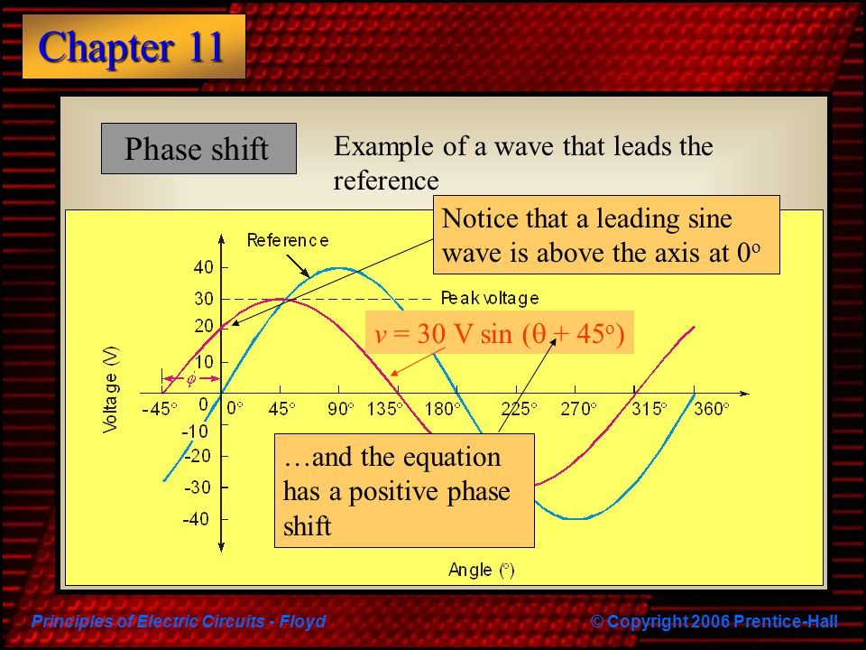 Principles of Electric Circuits - Floyd© Copyright 2006 Prentice-Hall Chapter 11 Phase shift Notice that a leading sine wave is above the axis at 0 o