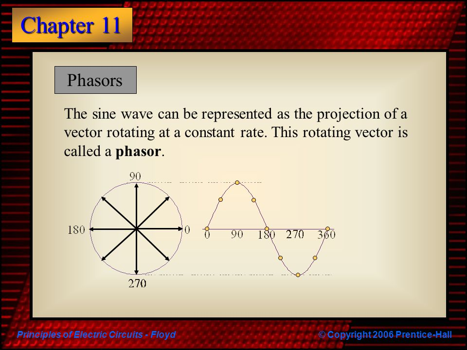 Principles of Electric Circuits - Floyd© Copyright 2006 Prentice-Hall Chapter 11 The sine wave can be represented as the projection of a vector rotati