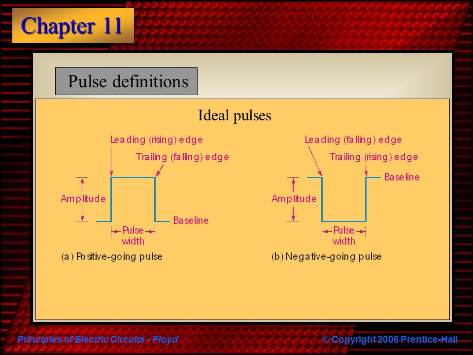 Principles of Electric Circuits - Floyd© Copyright 2006 Prentice-Hall Chapter 11 Pulse definitions Ideal pulses