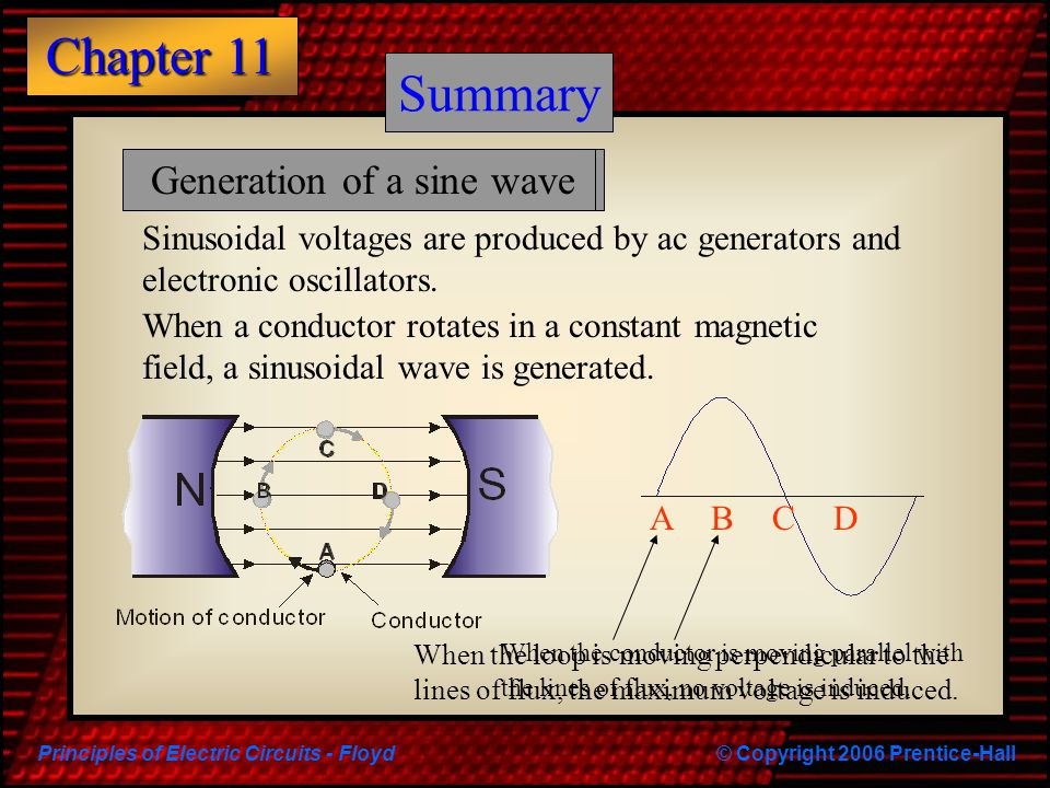 Principles of Electric Circuits - Floyd© Copyright 2006 Prentice-Hall Chapter 11 Triangular and sawtooth waves Triangular and sawtooth waveforms are formed by voltage or current ramps (linear increase/decrease) Triangular waveforms have positive-going and negative- going ramps of equal slope.