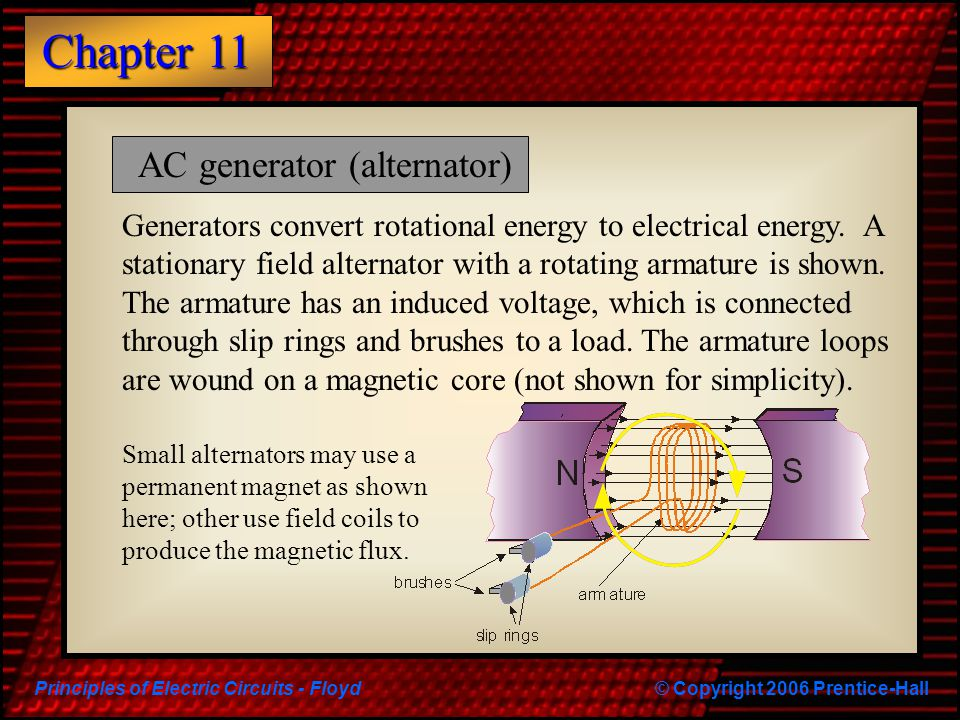 Principles of Electric Circuits - Floyd© Copyright 2006 Prentice-Hall Chapter 11 Generators convert rotational energy to electrical energy. A stationa
