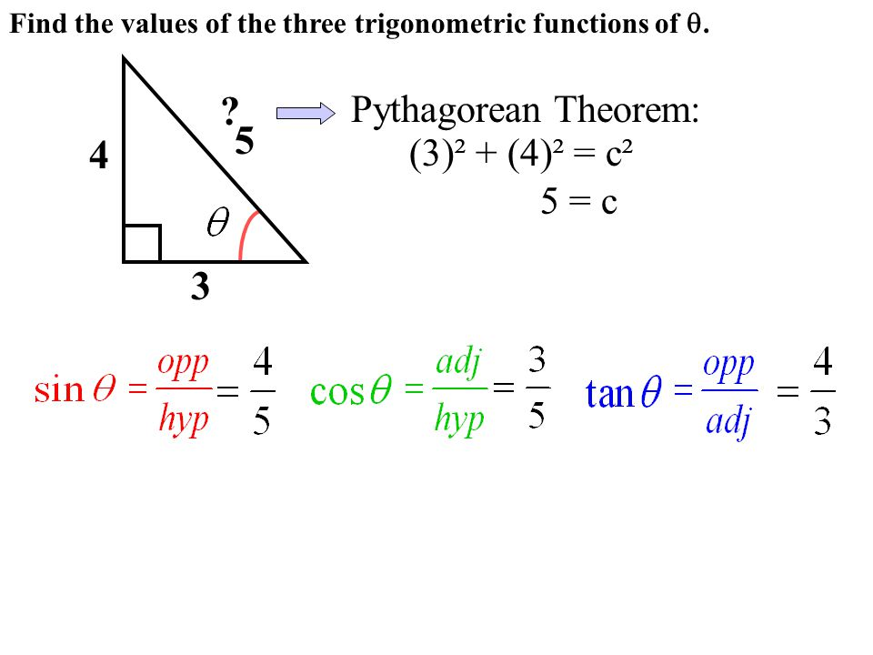 Find the values of the three trigonometric functions of .