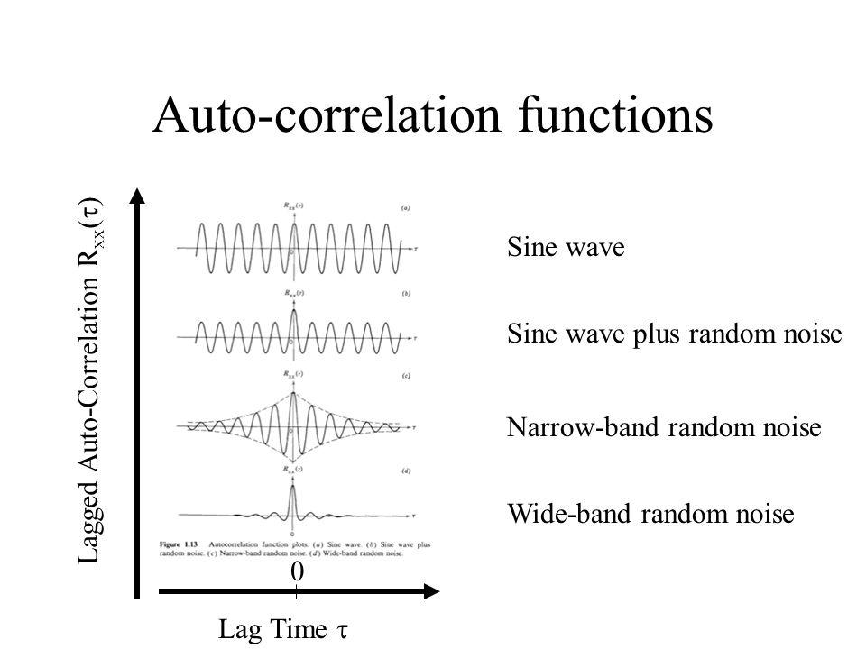 Auto-correlation functions Sine wave Sine wave plus random noise Narrow-band random noise Wide-band random noise 0 Lag Time  Lagged Auto-Correlation R xx (  )