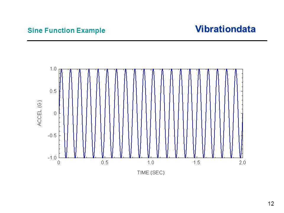 12 Sine Function Example Vibrationdata