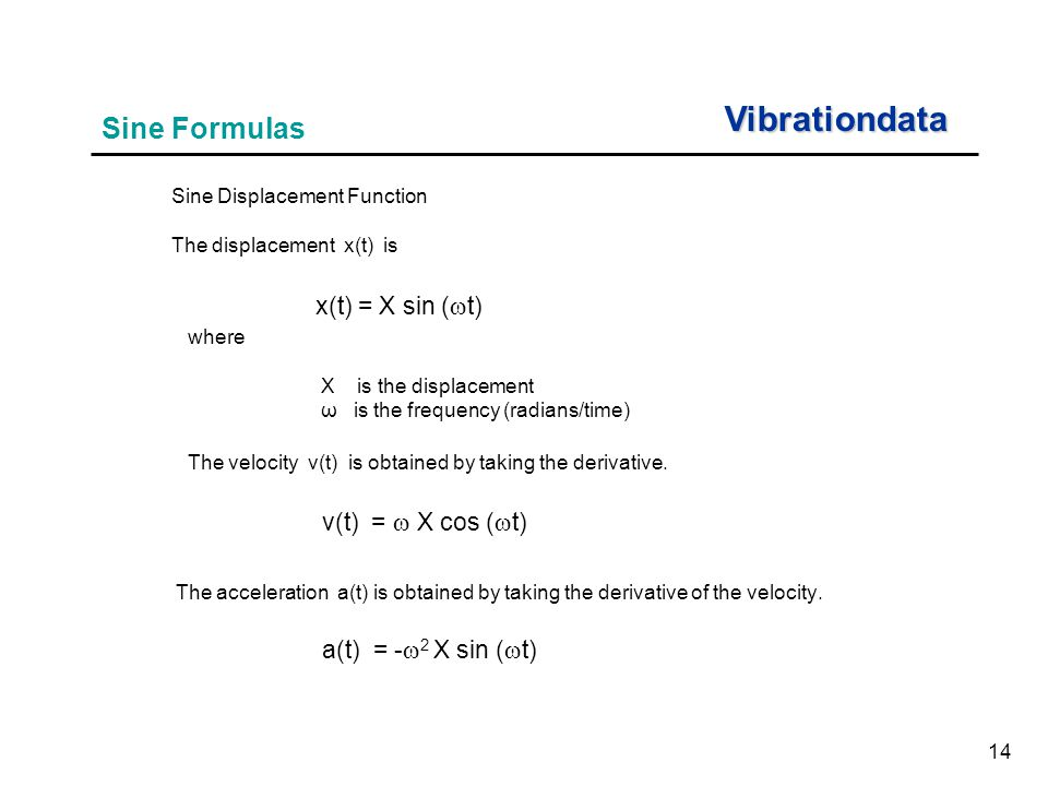 14 Sine Formulas The acceleration a(t) is obtained by taking the derivative of the velocity.