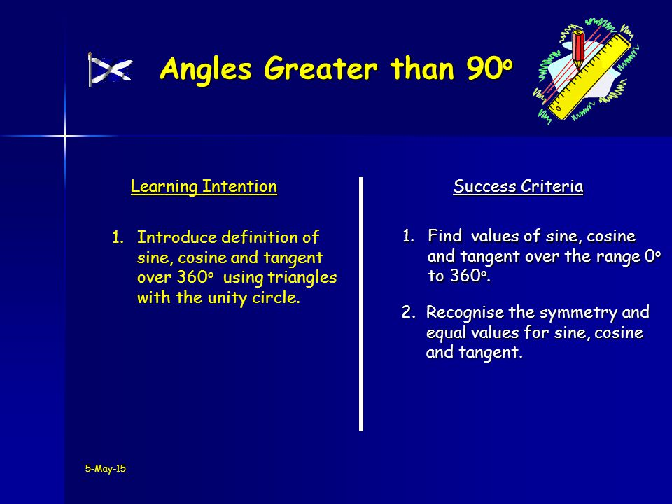 5-May-15 Learning Intention Success Criteria Angles Greater than 90 o 1.Introduce definition of sine, cosine and tangent over 360 o using triangles with the unity circle.