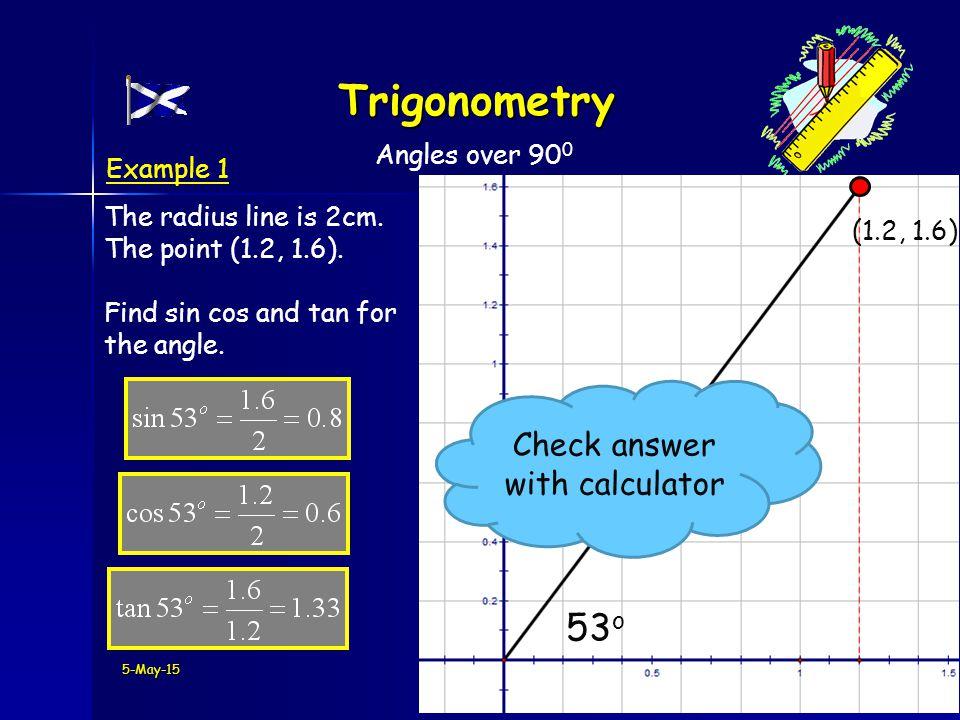 5-May-15 Trigonometry Angles over 90 0 (1.2, 1.6) 53 o The radius line is 2cm.