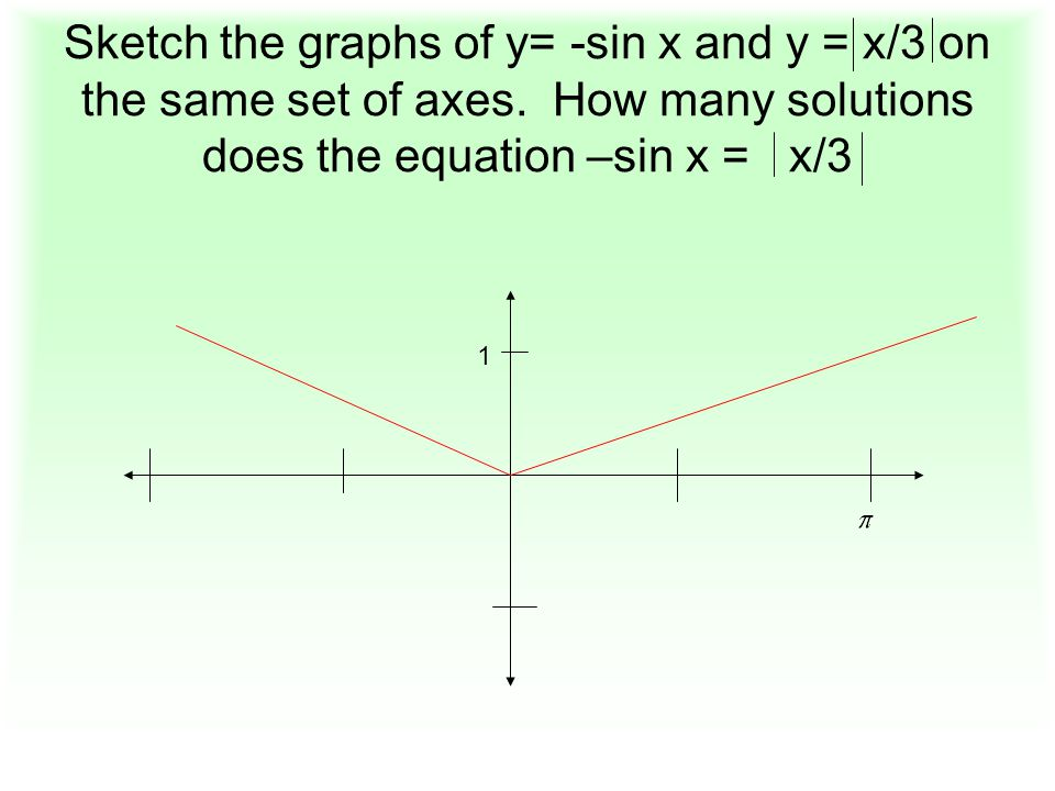 Sketch the graphs of y= -sin x and y = x/3 on the same set of axes. How many solutions does the equation –sin x = x/3 1