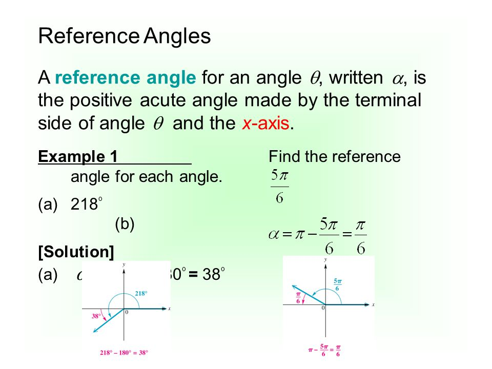 Example 1Find the reference angle for each angle. (a)218 º (b) [Solution] (a)  = 218 º – 180 º = 38 º (b) Reference Angles A reference angle for an a