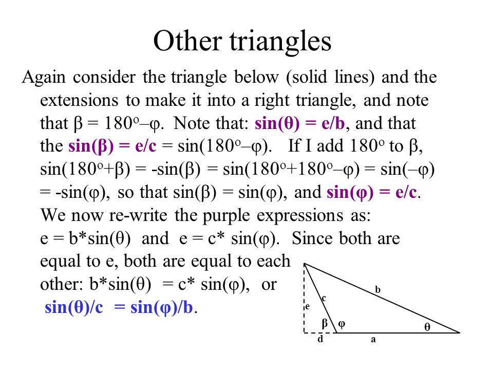 Other triangles Again consider the triangle below (solid lines) and the extensions to make it into a right triangle, and note that β = 180 o –φ.