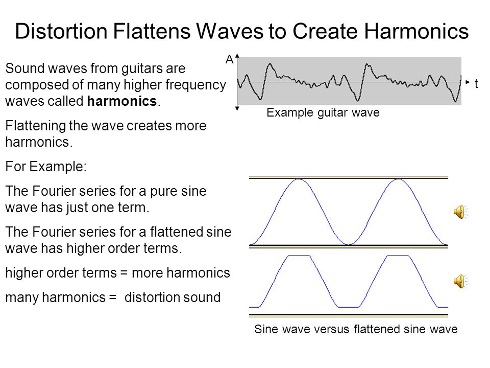 Distortion Flattens Waves to Create Harmonics t A Sound waves from guitars are composed of many higher frequency waves called harmonics.