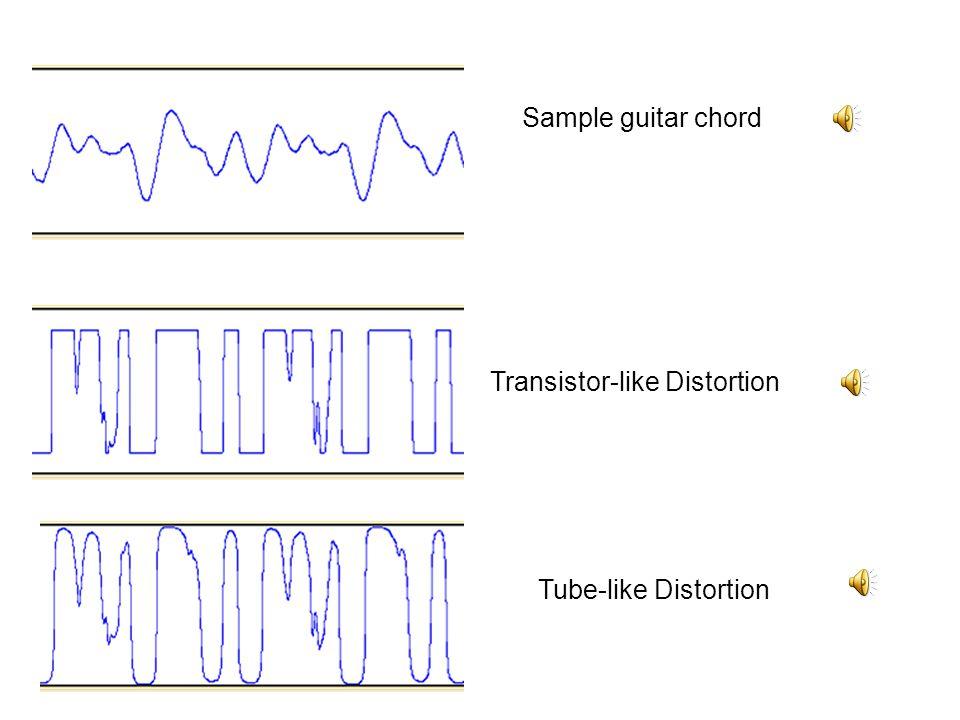 Sample guitar chord Transistor-like Distortion Tube-like Distortion