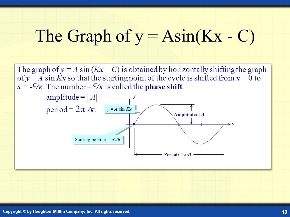 Copyright © by Houghton Mifflin Company, Inc. All rights reserved. 13 The graph of y = A sin (Kx – C) is obtained by horizontally shifting the graph o