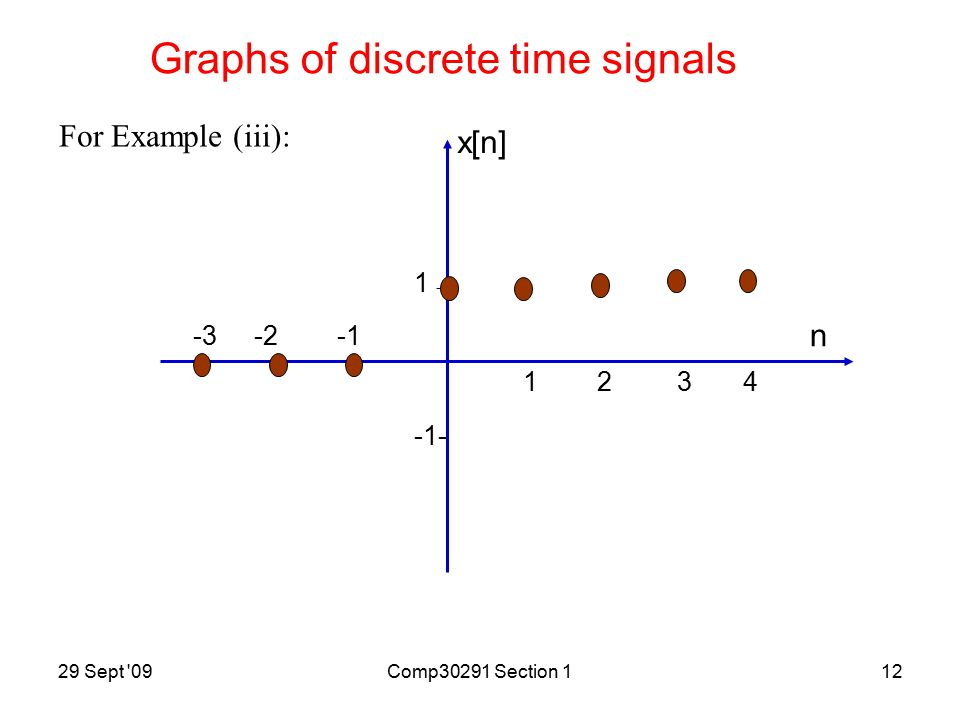29 Sept 09Comp30291 Section 111 n Graphs of discrete time signals x[n] For Example (ii): 1 2 3 4 -3 -2 -1 3 - -3