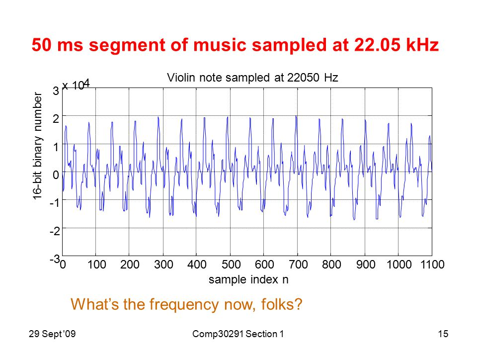 29 Sept 09Comp30291 Section 114 45 ms segment of music sampled at 22.05 kHz Frequency of note  19/1000 = 0.019 cycles/sample = 0.019 *22050 = 419 Hz