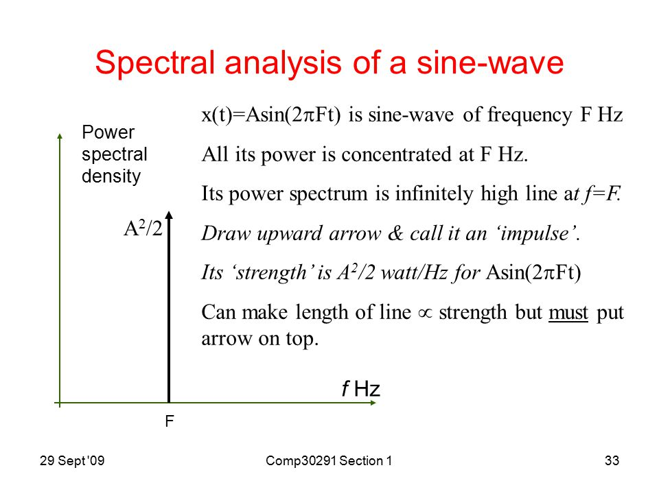 29 Sept 09Comp30291 Section 132 Frequency spectrum & sampling A sine-wave has a 'frequency'( f ) in Hz or 2  f radians/second.