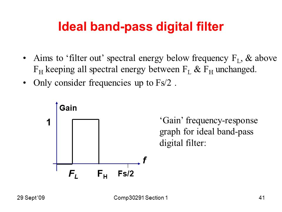 29 Sept 09Comp30291 Section 140 Ideal high-pass digital filter Aims to 'filter out' spectral energy below cut-off frequency Fc, keeping all spectral energy above Fc unchanged.