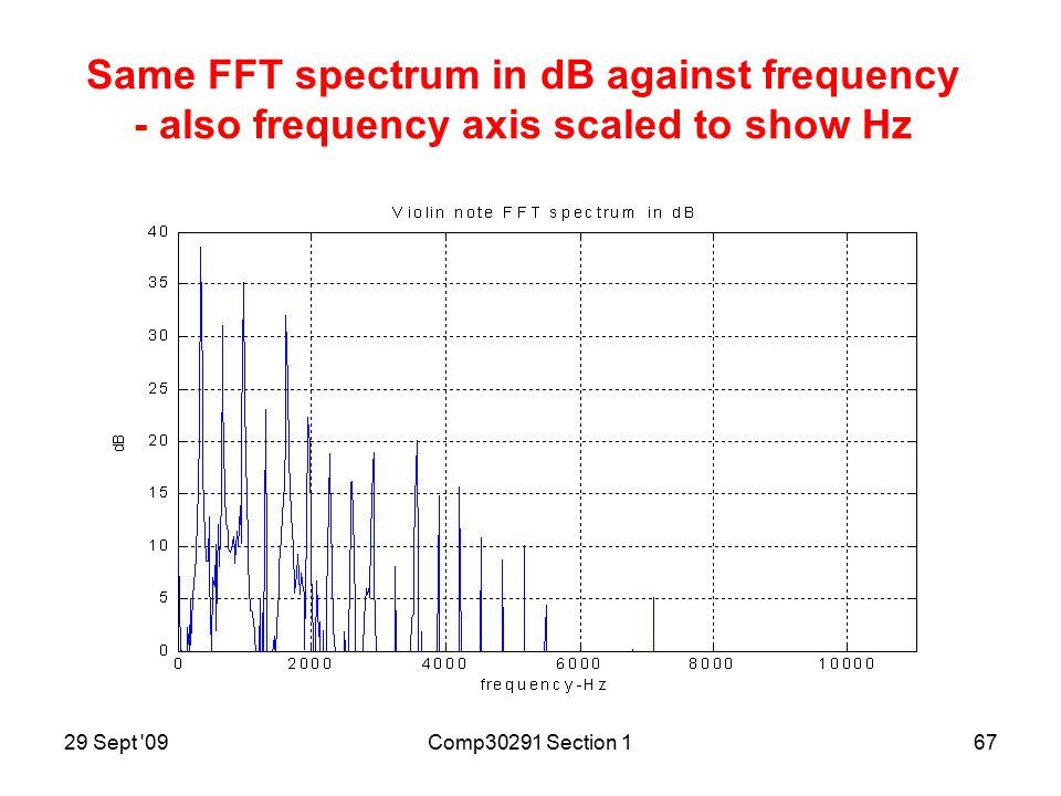 29 Sept 09Comp30291 Section 166 FFT magnitude spectrum of music segment 550  Fs/2 = 11025 Hz