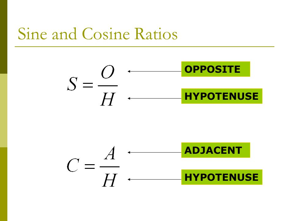 Sine and Cosine Ratios OPPOSITE HYPOTENUSE ADJACENT HYPOTENUSE