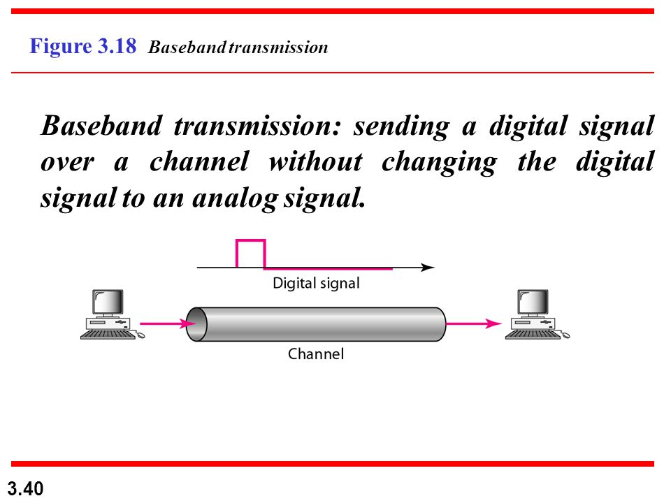 3.40 Figure 3.18 Baseband transmission Baseband transmission: sending a digital signal over a channel without changing the digital signal to an analog