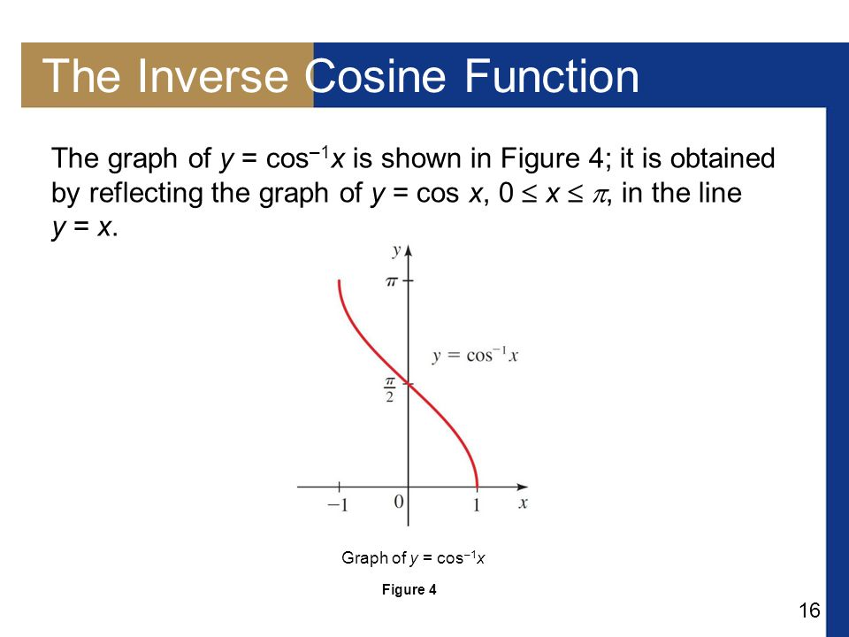 16 The Inverse Cosine Function The graph of y = cos –1 x is shown in Figure 4; it is obtained by reflecting the graph of y = cos x, 0  x  , in the